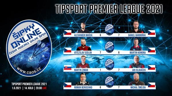 Výsledky 14. kola Tipsport Premier League