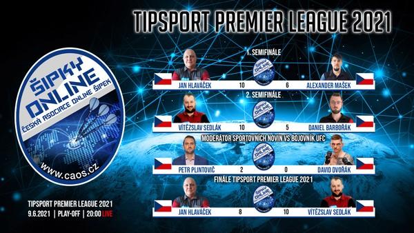 Výsledky Tipsport Premier League