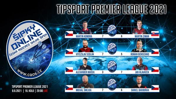 Výsledky 16. kola Tipsport Premier League