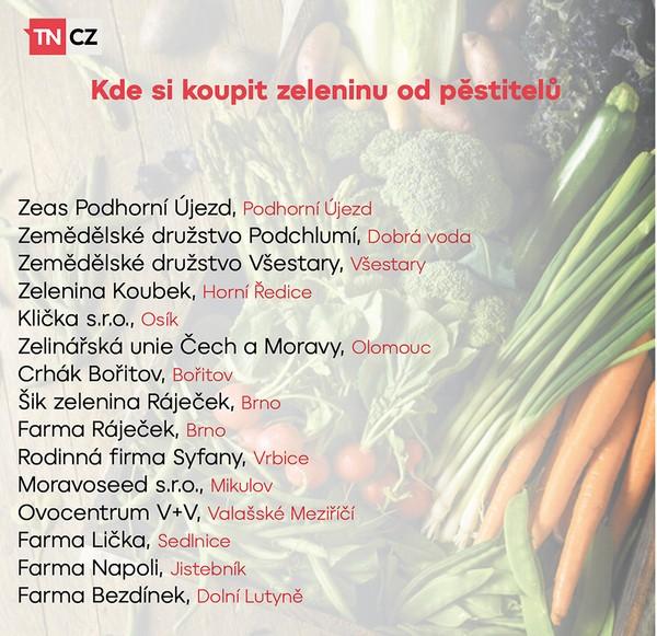 Dónde comprar verduras de los productores